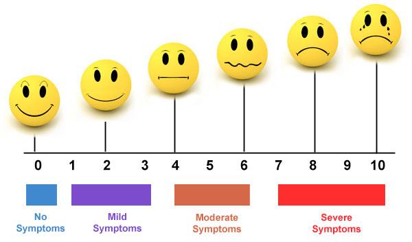 pain-symptoms